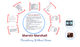 Theory Presentation: Marvin Marshall