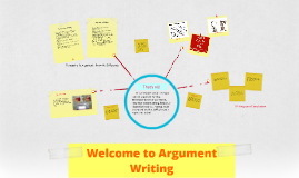 Copy of Welcome to Argument Writing