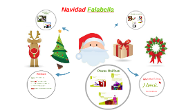 Navidad Falabella