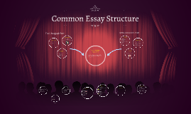 Common Essay Structure