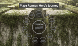 Copy of Maze Runner: Hero's Journey