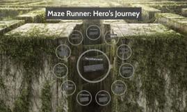 Copy of Maze Runner: Hero's Journey