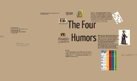 Copy of the four humors