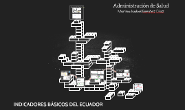 INDICADORES BÁSICOS DEL ECUADOR
