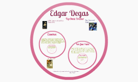 Edgar Degas Prezi