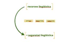 Formació de recursos lingüístics