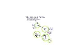 Copy of Designing a Poster