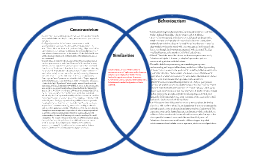 Behaviourism Vs Constructivism- Learning Theories