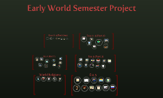 Early World Semester Project
