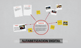 Copy of ALFABETIZACION DIGITAL