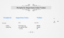 Peripherie,Imperium,Union,Nation