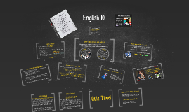 ENG101(SP16): WK8 (Library, Revision, Smore)