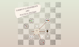 1. FORMS OF GOVERNMENTS