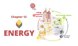 Chapter 12 ENERGY