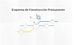 Esquema Construcción Presupuesto (Negocio)