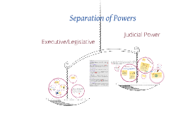 Separation of Powers and s. 96 Courts 2016