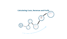 calculating costs revenue and profit