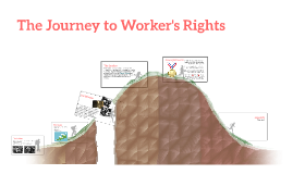 Worker Right's Movement