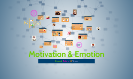 Motavation & Emotion