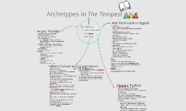 Archetypes in The Tempest