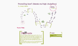 Copy of Prevent high cholesterol and heart disease