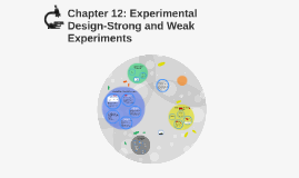 Chapter 12: Experimental Design-Strong and Weak Experiments