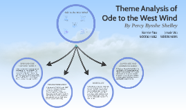 ode to the west wind analysis An analysis of ode to the west wind essay 1353 words | 6 pages an analysis of ode to the west wind shelley's ode to the west wind appears more complex at first than it really is because the poem is structured much like a long, complex sentence in which the main clause does not appear until the last of five fourteen line sections.