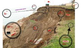Copy of Eroziunea solului
