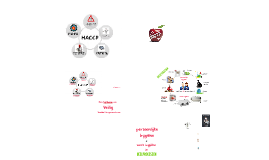 haccp 2.0