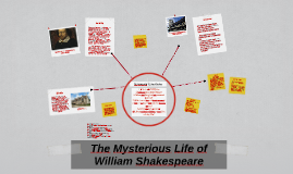 The Mysterious Life of William Shakespeare
