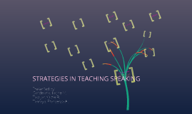 Copy of STRATEGIES IN TEACHING SPEAKING