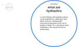 what are hydraulics