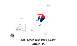 Copy of MALAYSIA AIRLINES SWOT ANALYSIS