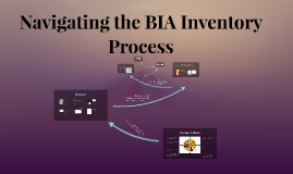 Copy of BIA Inventory Process