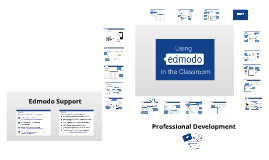 Copy of TCEA 2012: Using Edmodo in the Classroom