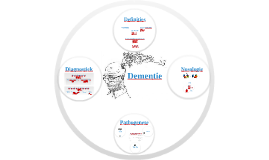 Copy of Copy of Dementie: psychiatrieonderwijs 09-06-2011.