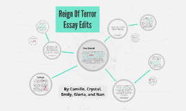 reign of terror essay edits by emily dean on prezi