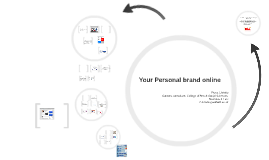 Your personal and professional brand online