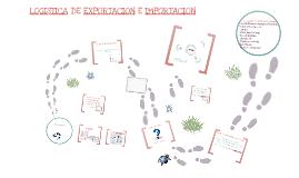 Copy of LOGISTICA DE EXPORTACION E IMPORTACION