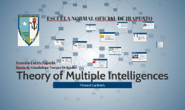 Copy of Theory of Multiple Intelligences