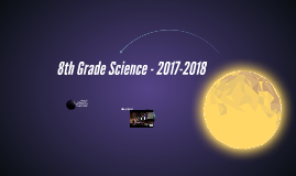 Intro to 8th grade science 2015