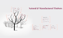 Natural & Manufactured Timbers
