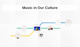 Music in Our Culture