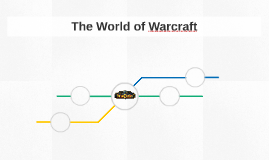 The World of Warcraft