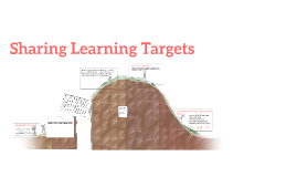 Sharing Learning Targets