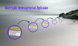 Nutrição Ambulatorial Aplicada