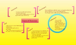 Copy of Types of resumes