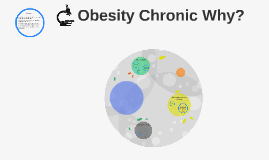 Obesity Chronic Why?