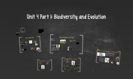 Unit 4 Part 1: Biodiversity and Evolution