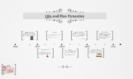 Copy of Qin and Han Dynasties